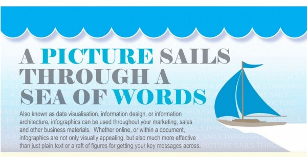 visual_ly_picture-sails-through-sea-words.jpg