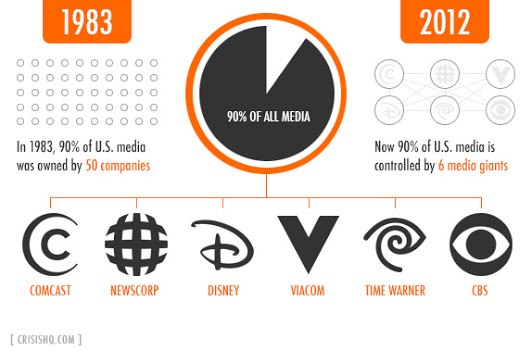 media-ownership.jpeg