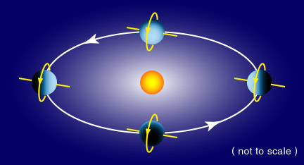 uranus_orbit.jpg