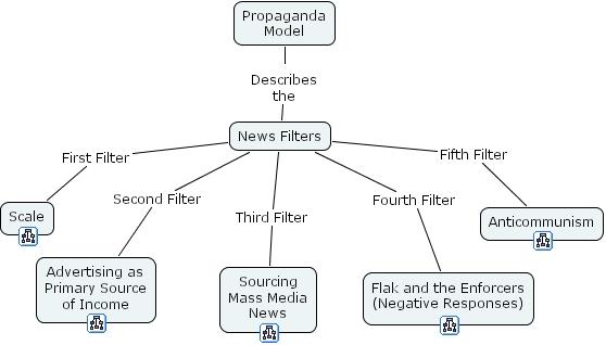Propaganda%2520Model.cmap%3Frid=11095687