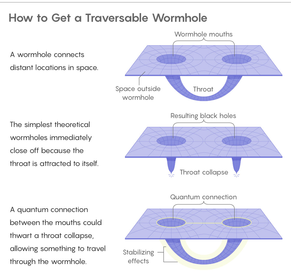 Wormhole_560inline.jpg