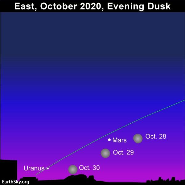 East-Multiple-Moon-Uranus-Mars-Oct-2020-