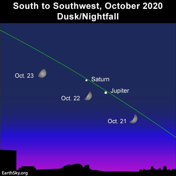 South-Multiple-Moon-Saturn-Jupiter-Oct-2