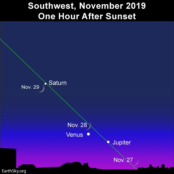 Multiple-Moon-Saturn-Spica-Venus-Jupiter