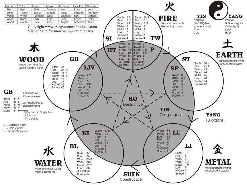 five-elements.jpg