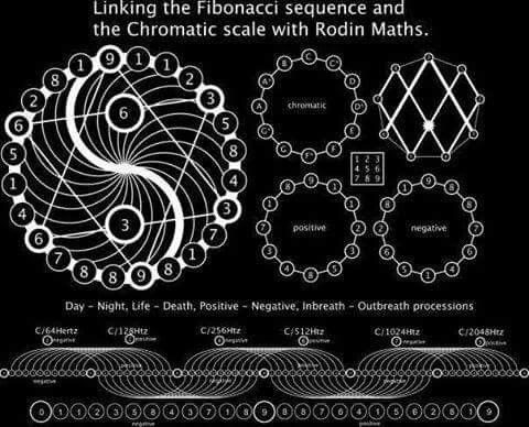 667acc322a90e813ea1313e384006e9c--geomet