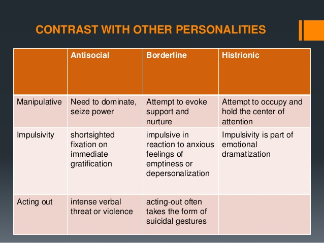 antisocial-personality-disorder-25-638.j