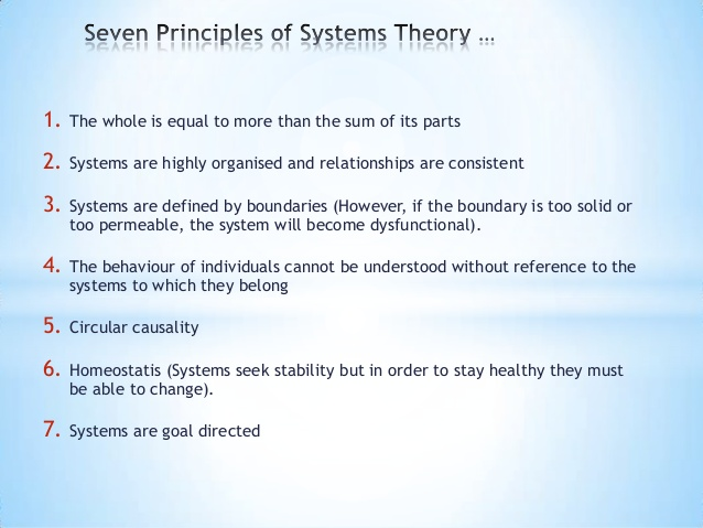 general-systems-theory-a-brief-introduction-4-638.jpg?cb=1400569697