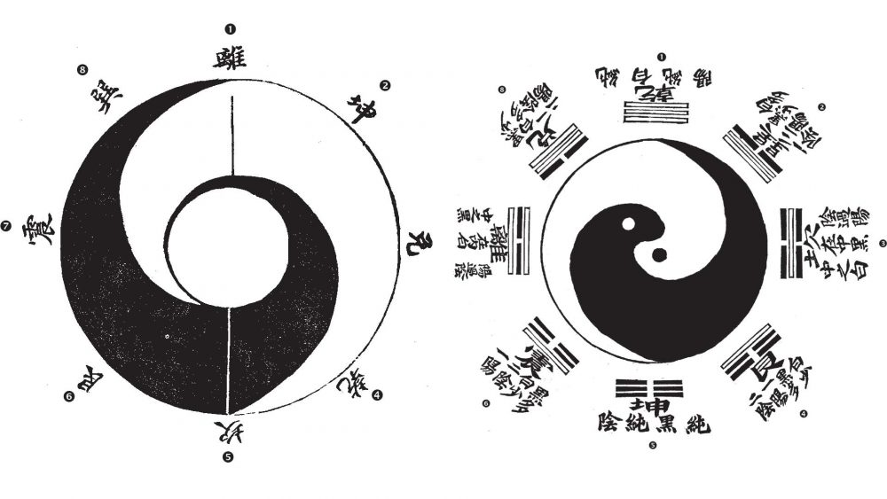 yin-yang-1000x563.jpg