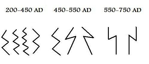 Evolution_of_Sowilo_rune.jpg