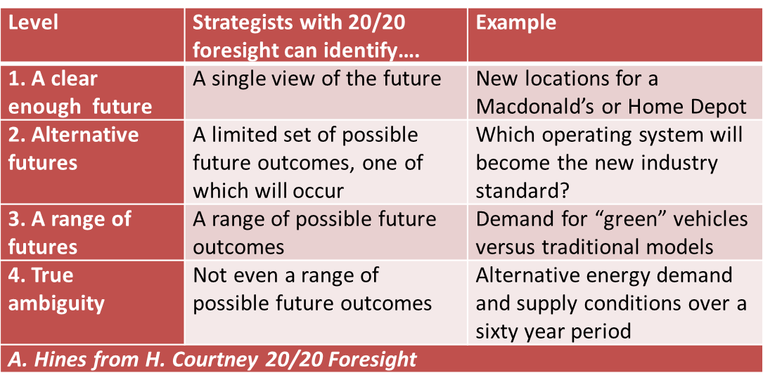 20-20-foresight-table-1.png