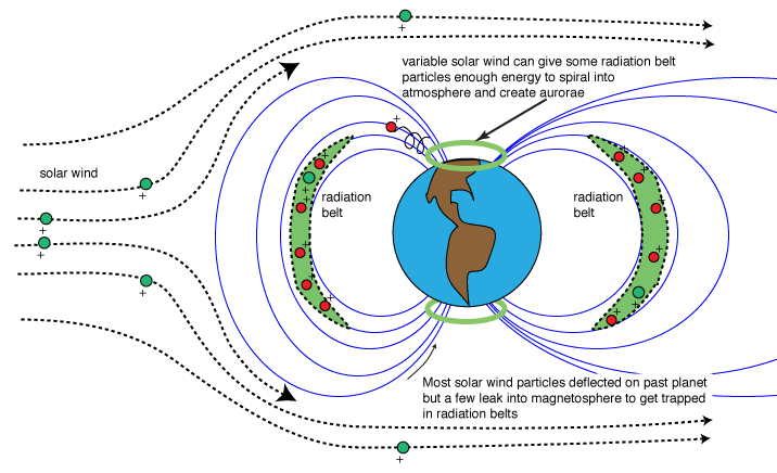 radiationbelts.png