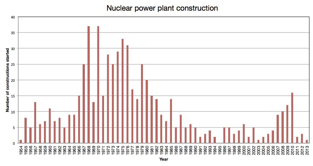 nuclear_power_plant_construction.jpg?w=6