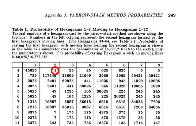 table2.png.c3344162afcef85c1a1270bd29c463ea.png