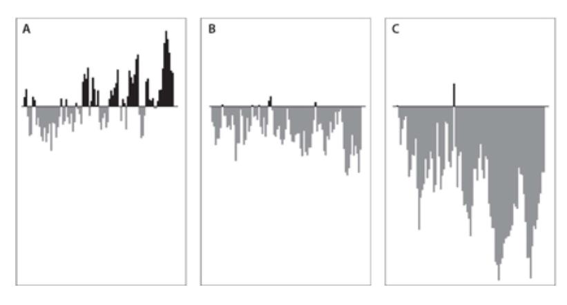 FINAL craving mind fb vs meditating fMRI neurofeedback chart.png