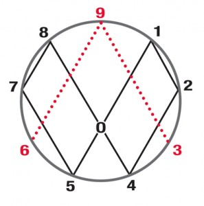 P.bold_.circle.5-297x300.jpg.23c702e4452dc06afeb6507adbbefba3.jpg